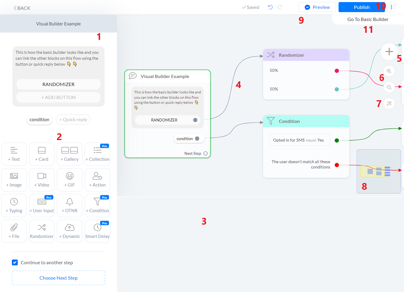overview of visual flow builder