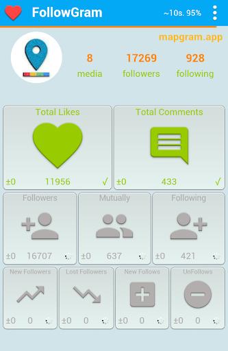 FollowGram