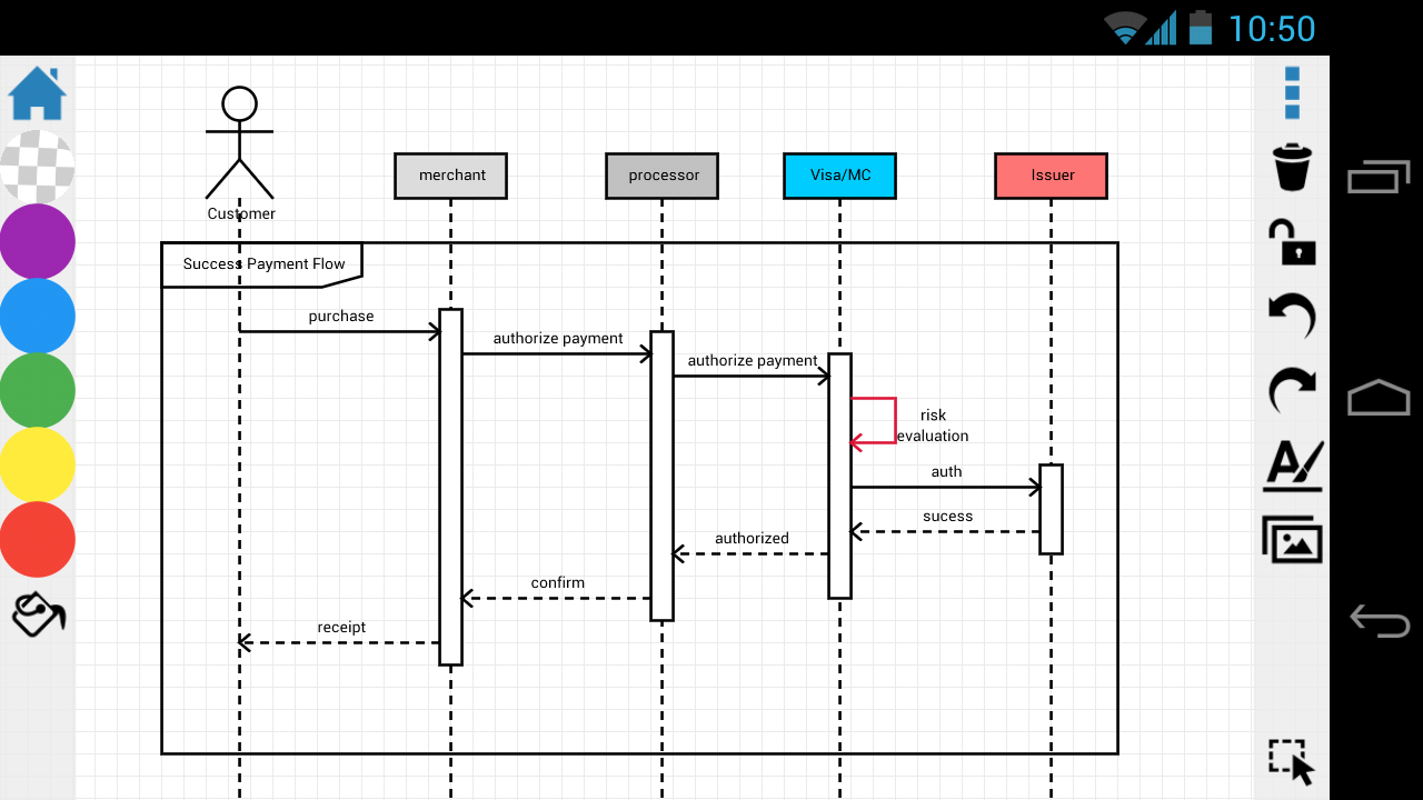 drawexpress diagram screenshot - Sequence Diagram Drawing Tool