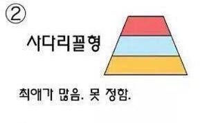 2 trapezoid