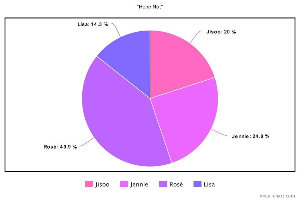 meta-chart - 2021-02-16T210704.460