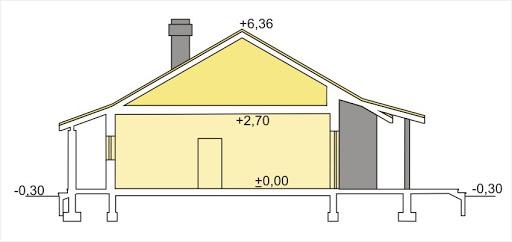 Antek II wersja B z pojedynczym garażem paliwo stałe - Przekrój