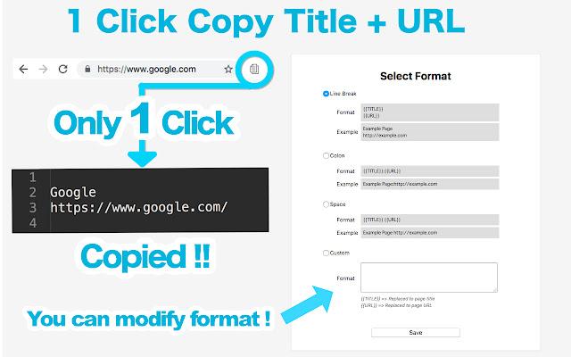 1 Click Copy Title + URL