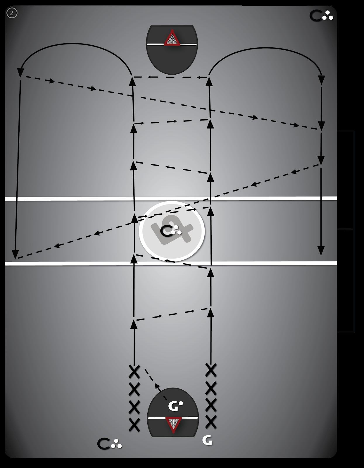 Lacrosse diagram drill #3 - Partner Passing On-The-Run
