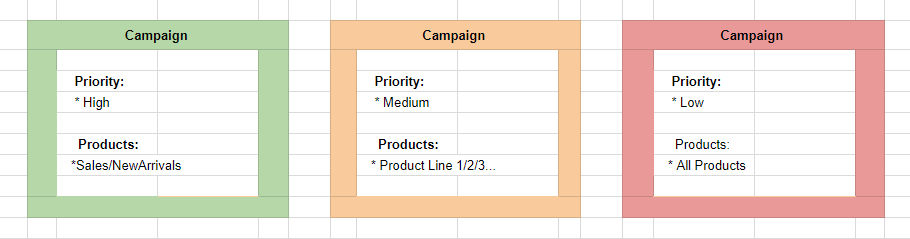 list of campaign priorities