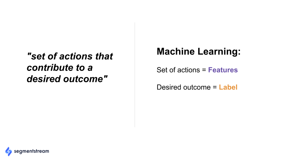 comparison of definitions between attribution and machine learning.