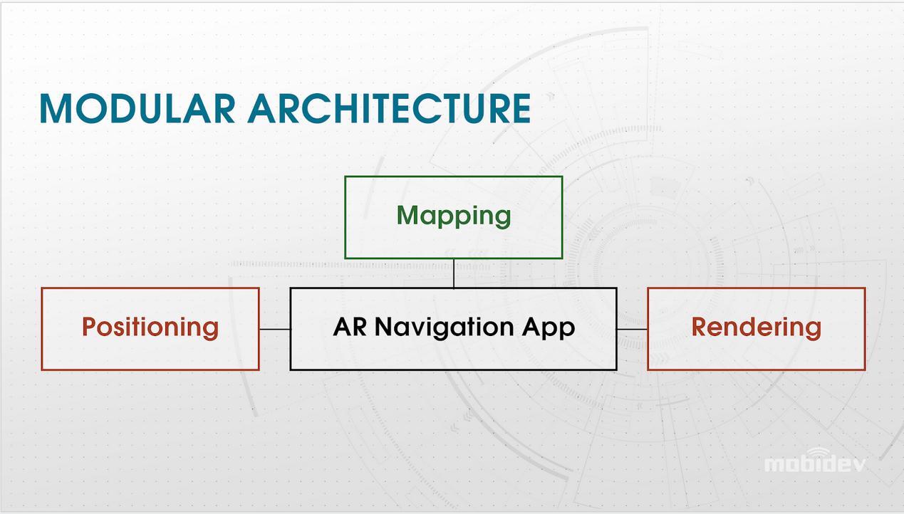 Indoor Navigation App Development With ARKit - DZone IoT