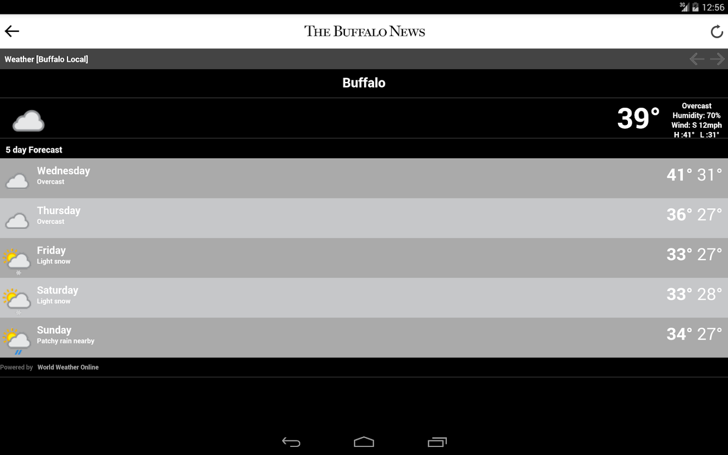 The Buffalo News- screenshot