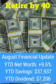 August 2016 Goals and Financial Updates thumbnail