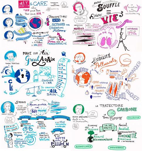 graphic recording conférences