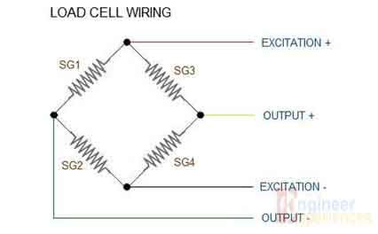 wheatstone bridge configuration (basis of load cell in digital weight scale)