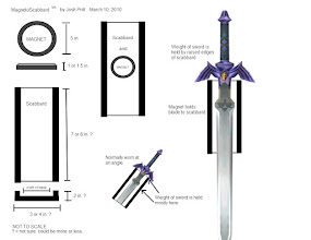 Photo: My idea for a magnetic scabbard allowing for quick storing and retrieval of the metal sword instead of drawing all the way out of an actual scabbard.