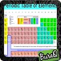 Dynamic Periodic Table icon