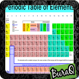 Dynamic periodic table android apps on google play dynamic periodic table urtaz Choice Image