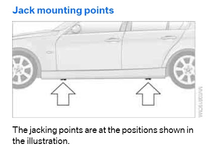 Central Lift Jacking Points