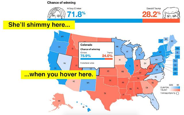 Shimmy States
