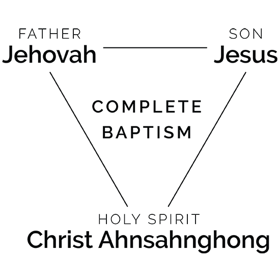 Baptism in Three Names