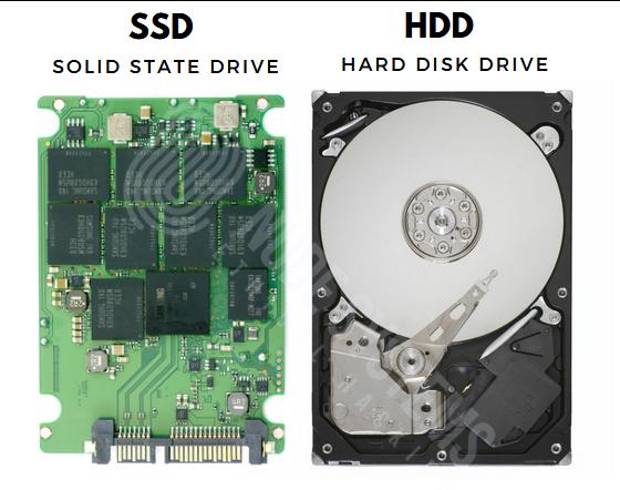 SSD vs HDD. Source: nudesystems.com