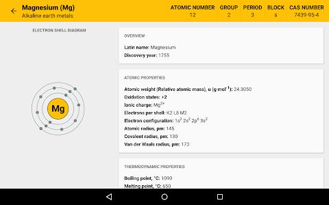 Periodic table 320 premium apk for android periodic table 320 premium urtaz Choice Image
