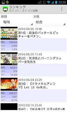 ニコブラウザ(ニコニコ動画再生アプリ)のおすすめ画像4