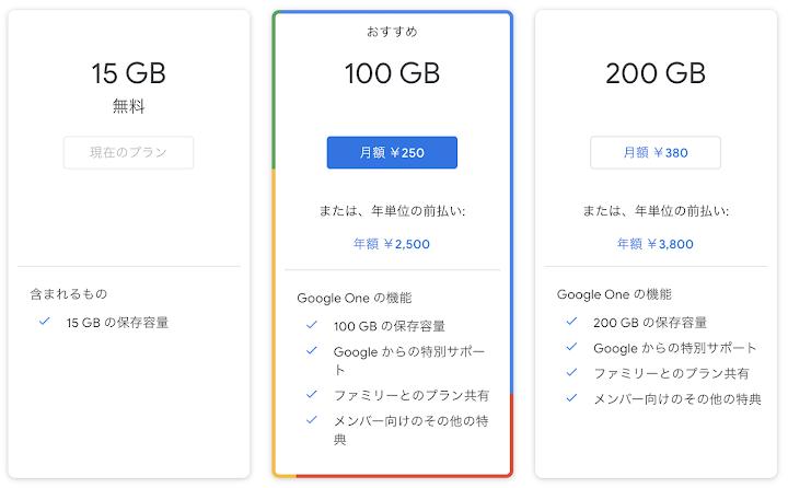 Google Oneの有料プランの料金表