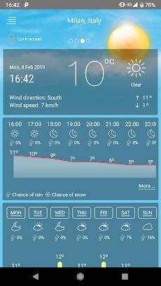 天気予報のおすすめ画像3