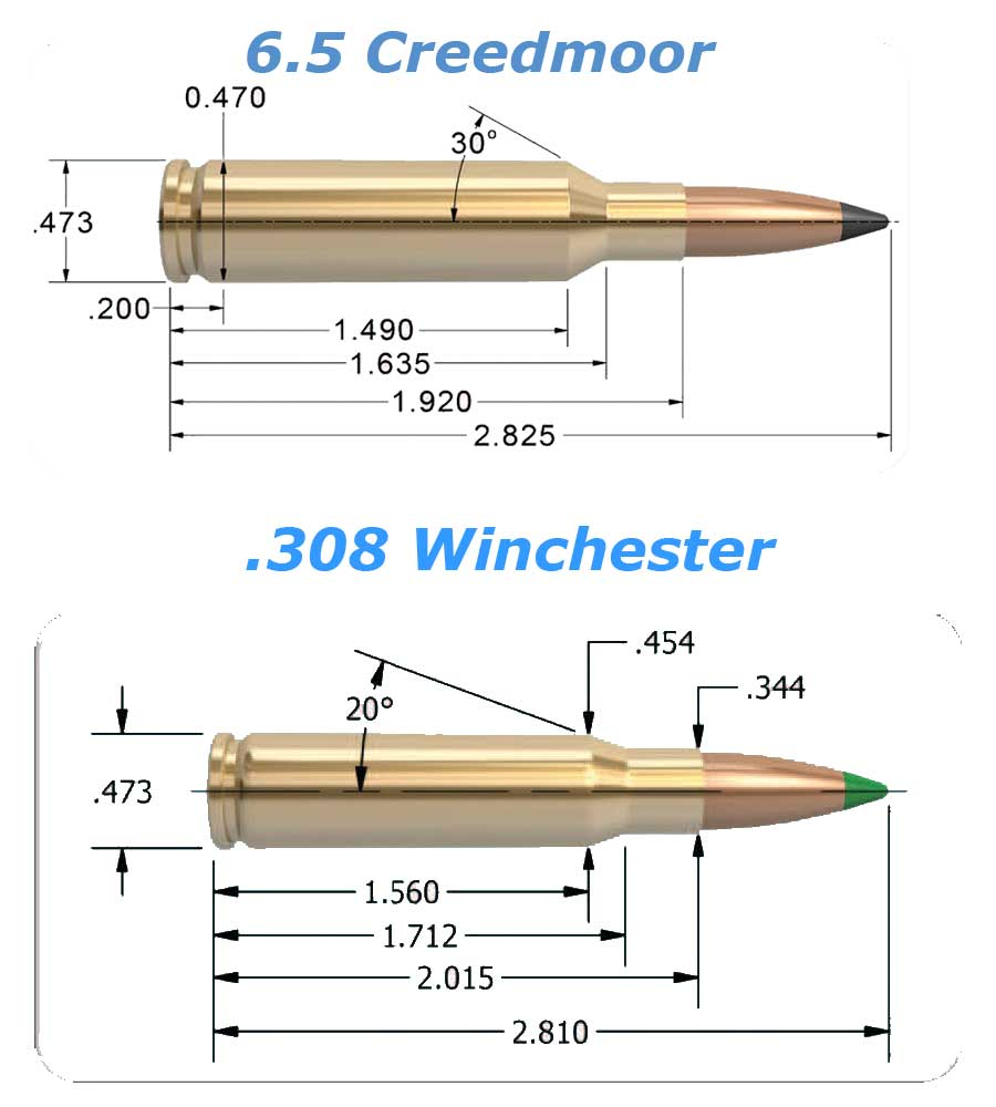 6.5 cm and .308 win diagram