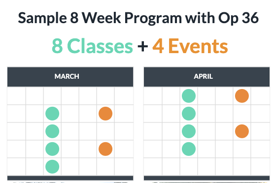 A sample 8 week program graphic with Op 36. Shows the breakdown of 4 Op 36 classes and 2 on-course events per month