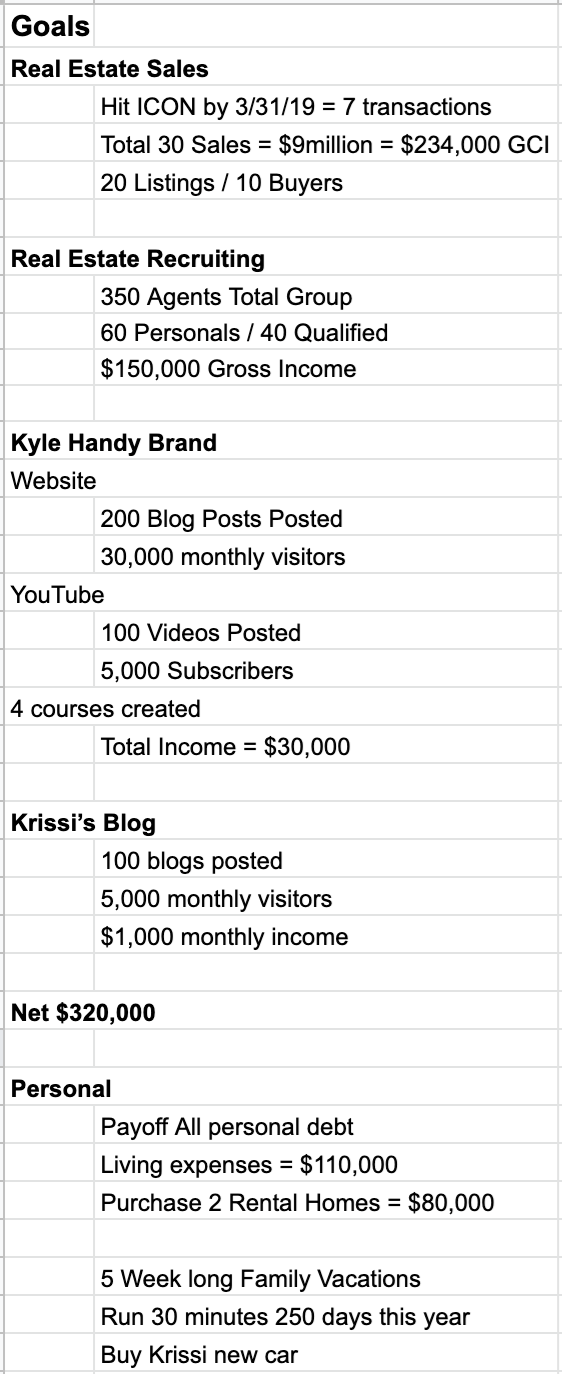 spreadsheet with business goals