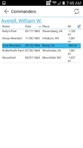 Civil War Battlefields|玩娛樂App免費|玩APPs