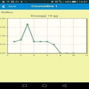 Coumadine Point 1 screenshot 2
