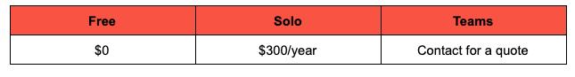 Soapbox price breakdown image