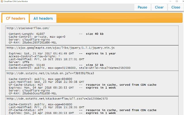 CloudFlare CDN Cache Monitor