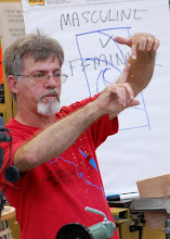 Photo: Keith uses many ways to explain what he is doing.  Here he explains with his fingers and behind him is the board that he used a lot to explain and diagram his ideas.