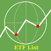 ETF Exchange-Traded Fund