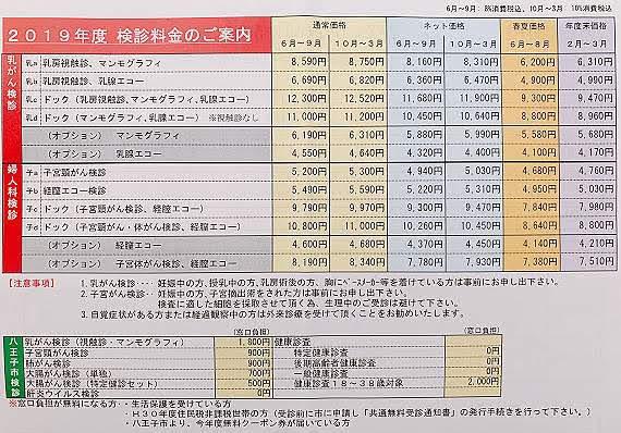 右田健診クリニック 検診料金 費用