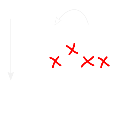 Filter and sort a copy of your data and shape the batch for print