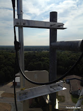 Photo: Antenna is mounted and feed-line is grounded