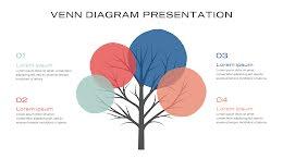 Tree Venn - Presentation item