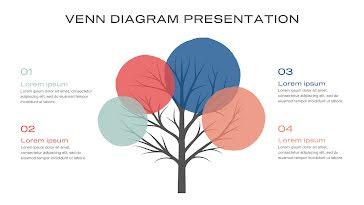 Tree Venn - Presentation Template