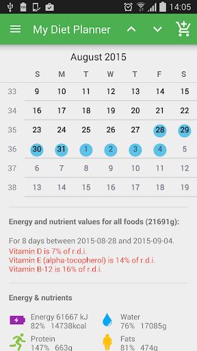 Healthy Food screenshots 5