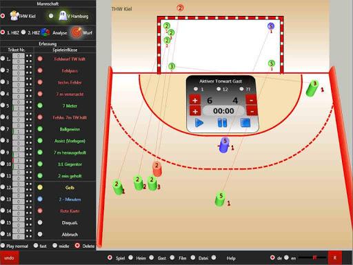 THSA-Prof Handball Analyse