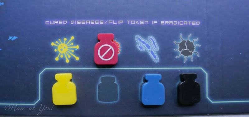 Four cure tokens