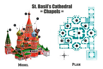Photo: = Model and Plan of St. Basil's Cathedral =Maps of St. Basil's Cathedral with keys of its 10 chapels and belfry.
