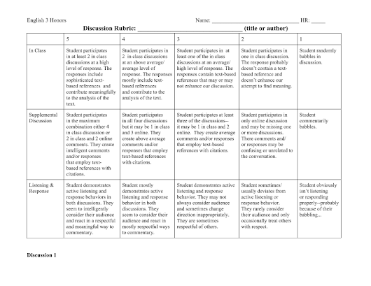 E3H Discussion Rubric 1415--student