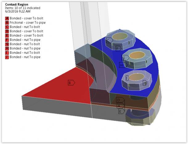 ANSYS Для примера изображена полная модель, в которой задано нелинейное контактное взаимодействие по всей внешней поверхности фланца