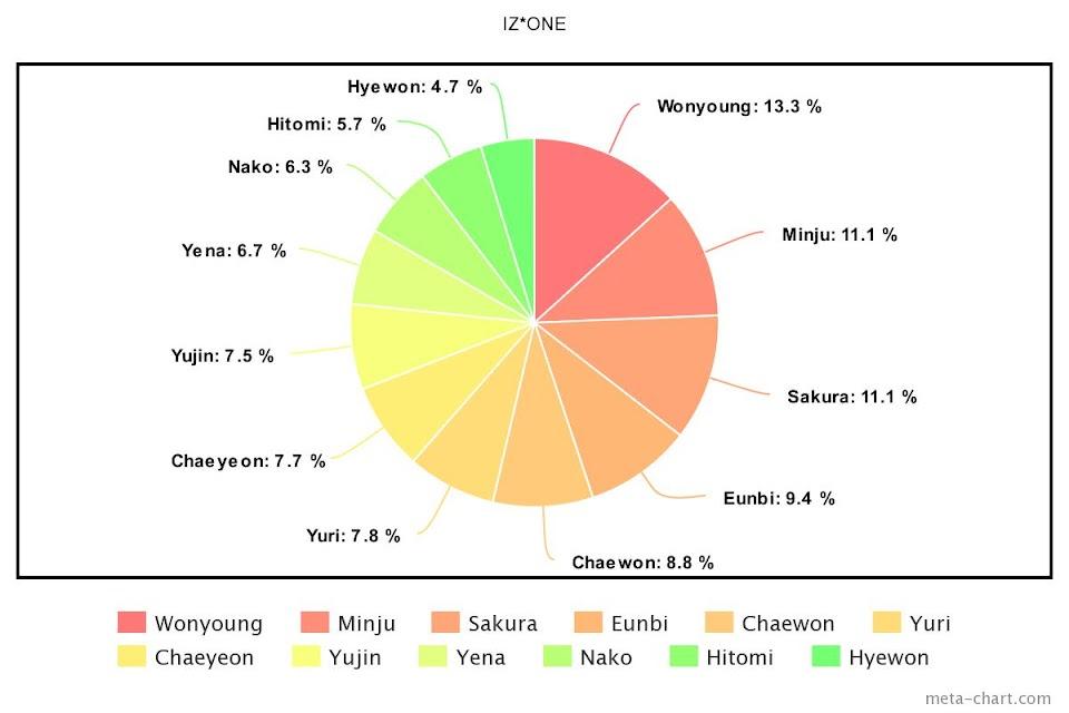 meta-chart - 2021-04-26T193249.003