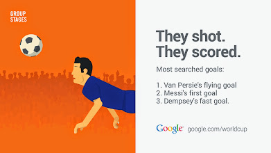 Photo: They shot. They scored. #GoogleTrends