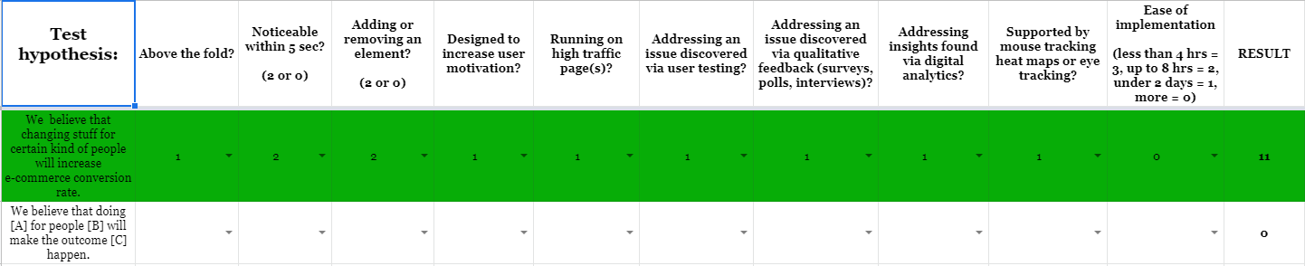 Hypothesis in Google Sheets