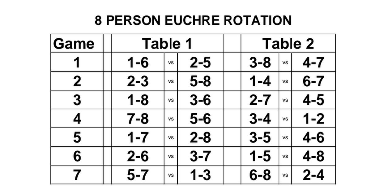 6 handed euchre tournament score